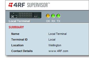 SuperVisor™ Smart network management - 4RF
